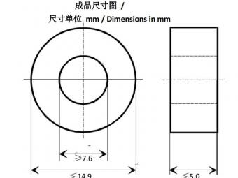 High permeability Amorphous toroidal core for fire safety